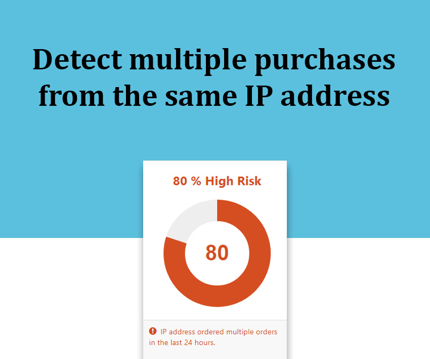 detect multiple purchases from the same IP address
