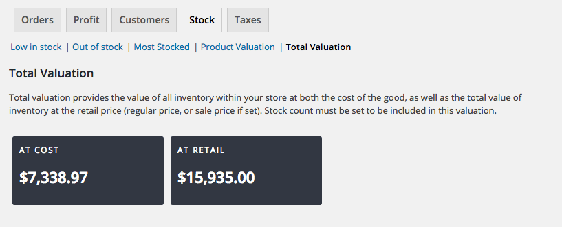 Total inventory values
