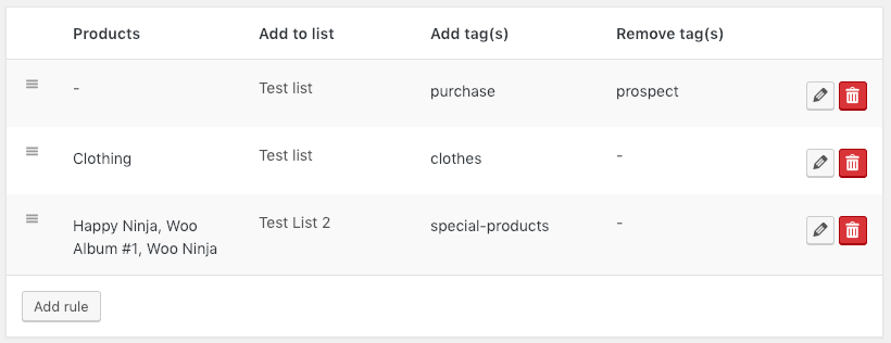 Checkout rules to subscribe the customers during checkout