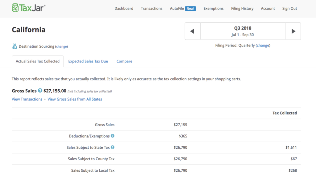 Automated sales tax reports in all states for simplified filing